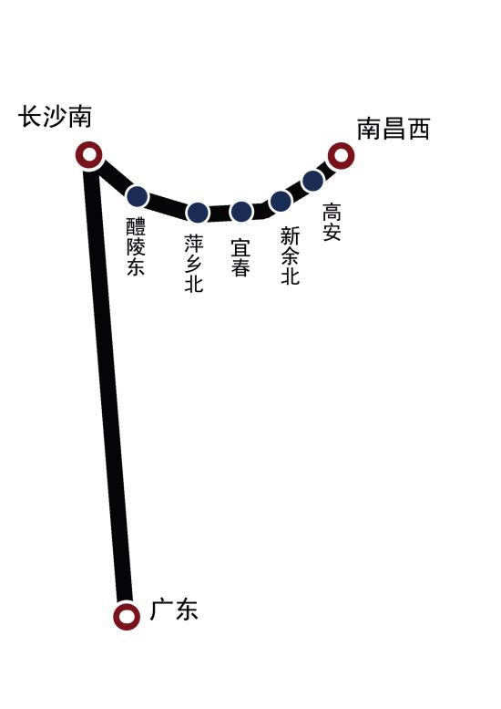 虽然广州到南昌的高铁对比飞机