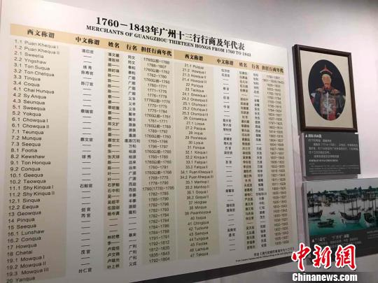 图为广州十三行博物馆展出的1760年-1843年广州十三行行商及年代表。 许青青 摄