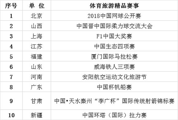 2018中国体育旅游博览会体育旅游精品赛事.png