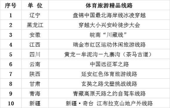 2018中国体育旅游博览会体育旅游精品线路.png