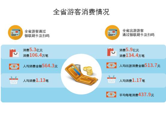 2019广东旅游元旦大数据报告定稿942.png