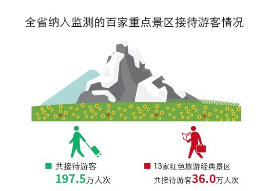 2019广东旅游元旦大数据报告定稿732.png